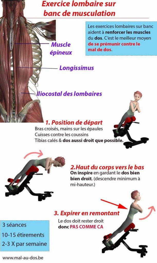 exercice lombaire sur banc de musculation