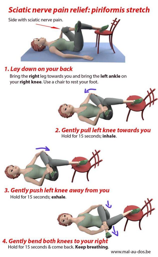 Sciatic nerve pain relief piriformis muscle stretch